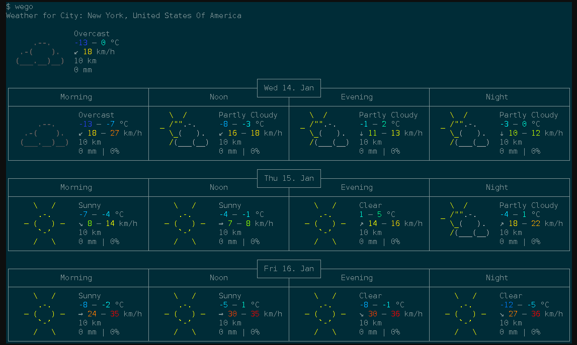 wego - is a weather client for the terminal.